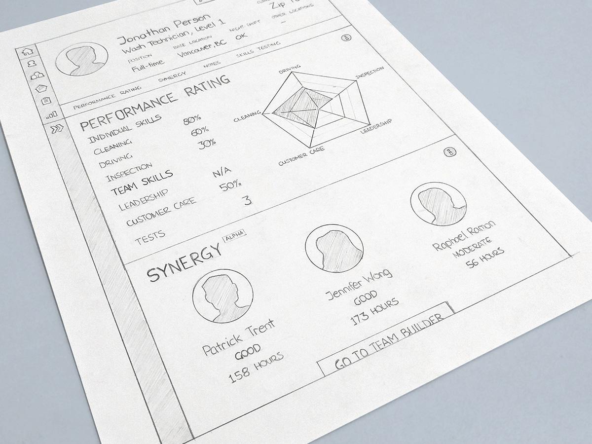 User Profile/Capabilities UI Sketch
